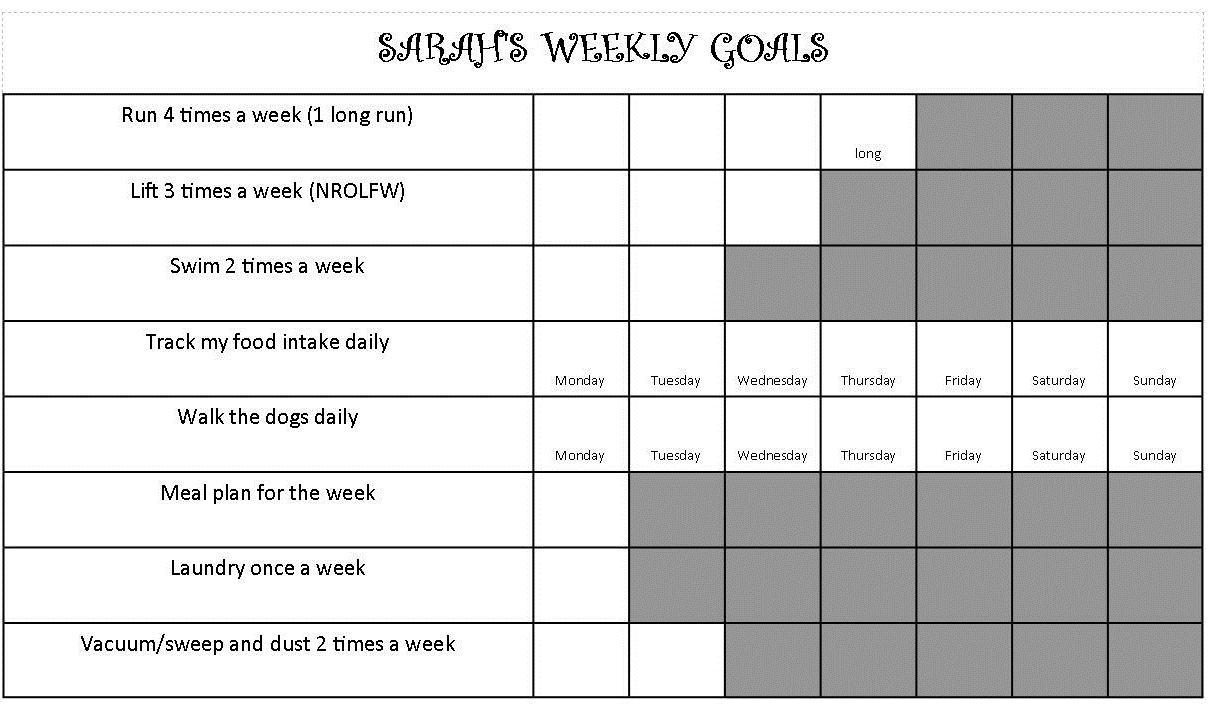 weight goal chart